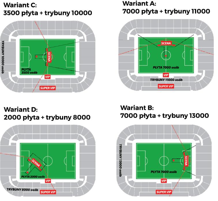 Możliwości ustawienia sceny (4 układy)