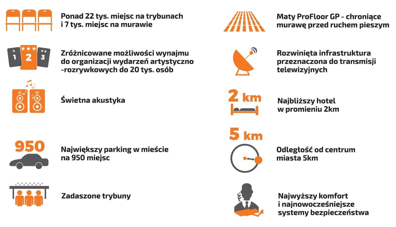 Cechy-obiektu-Stadion-Miejski-w-Białystoku_koncerty